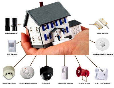 Bluglary security home alarm installation at malaysia